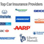 Aspects of a car Insurance plan